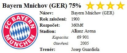 Obr2_Bayern