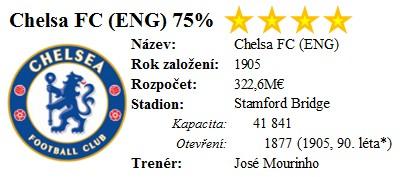 Obr3_Chelsea