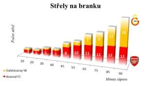 Graf_strely