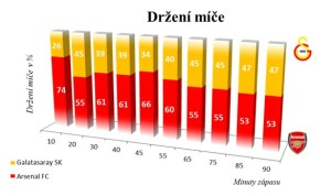 Graf_drzeni